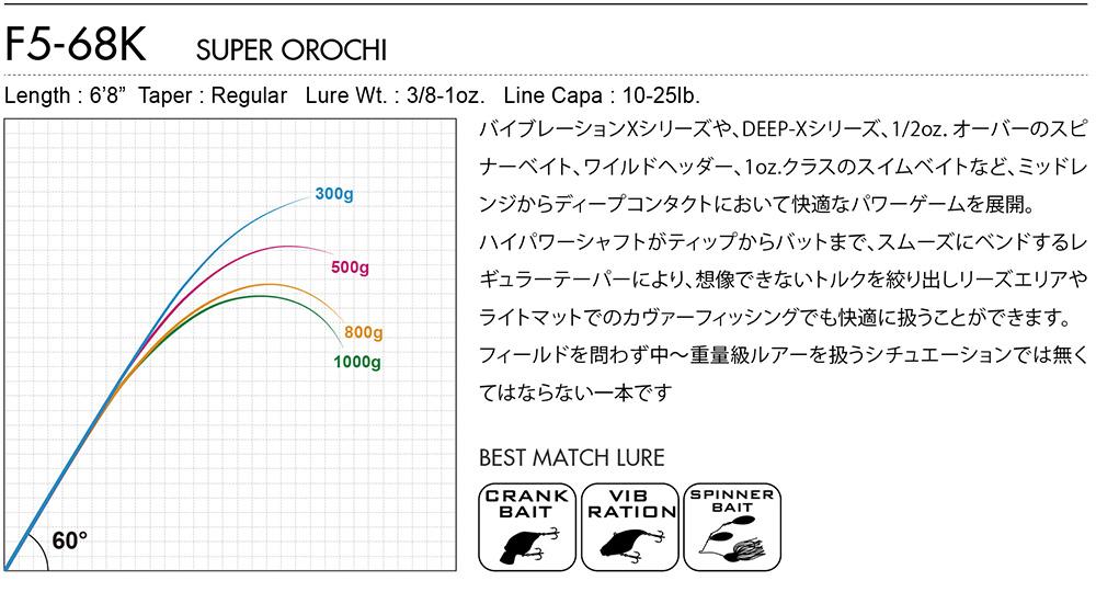 Orochi XXX
